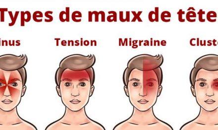 Voici comment les maux de tête révèlent des problèmes de santé (et comment les traiter naturellement)