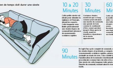 Faire une sieste éloigne les maladies, permet d'avoir une meilleure mémoire, fait perdre du poids et bien plus encore